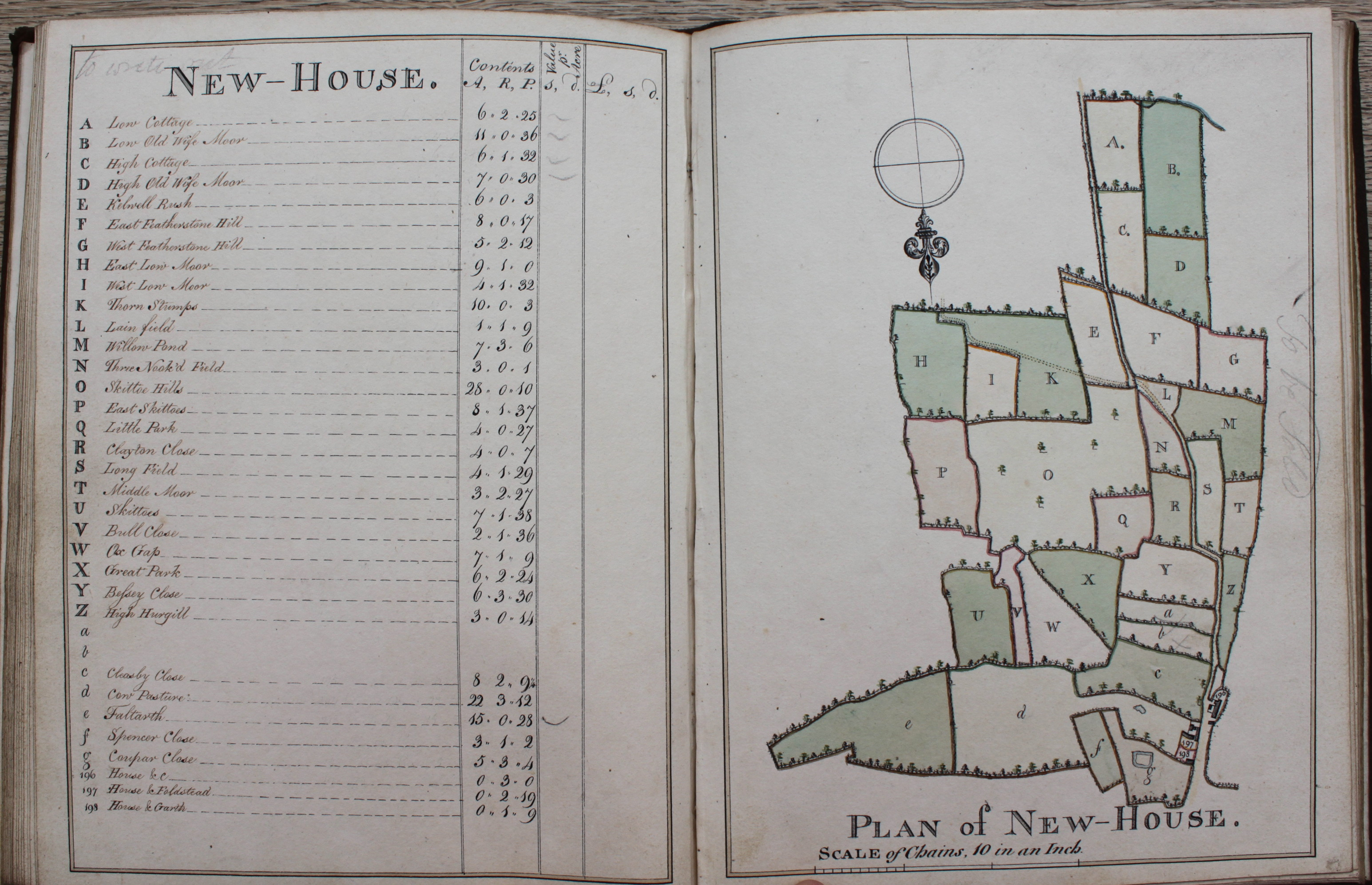 Image for Plans of Estates Belonging to William Witham Esq.