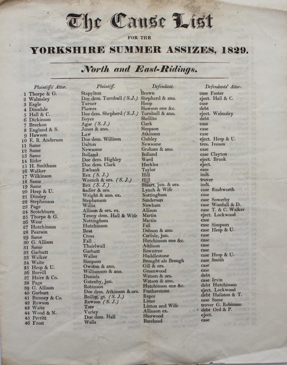 Image for The Cause List for the Yorkshire Summer Assizes, 1829.